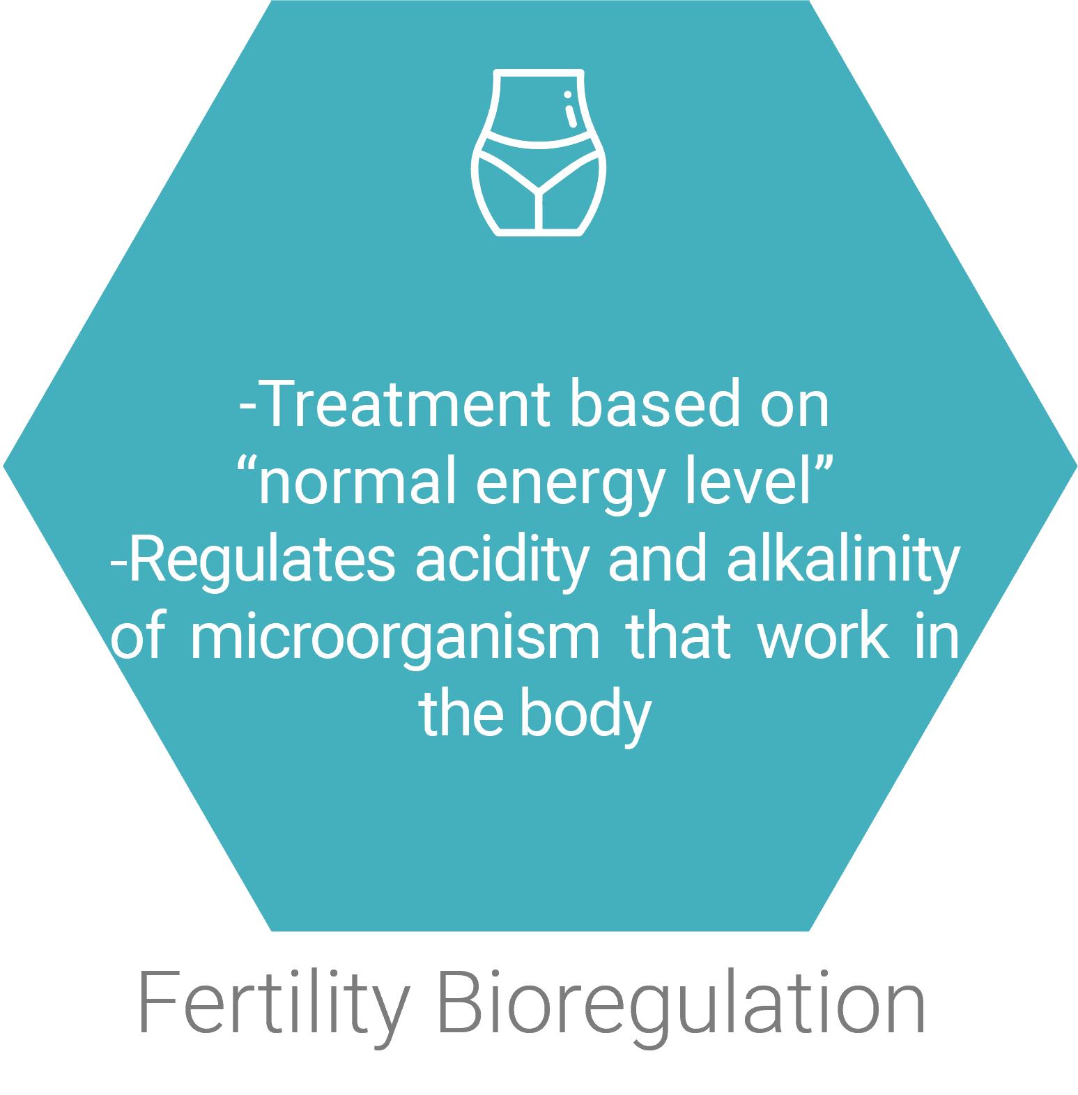 Fertility Bioregulation2