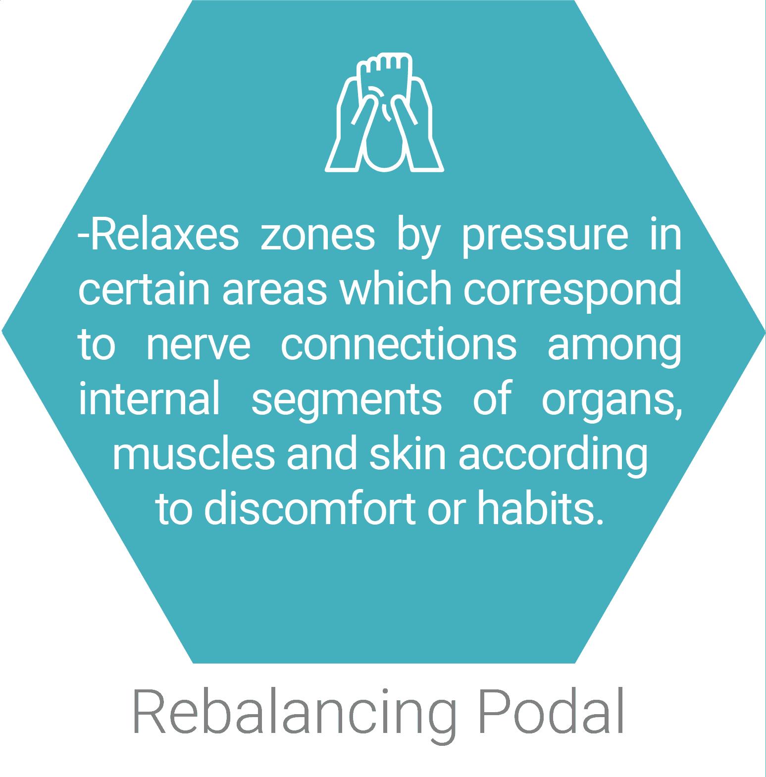 Rebalancing Podal_1