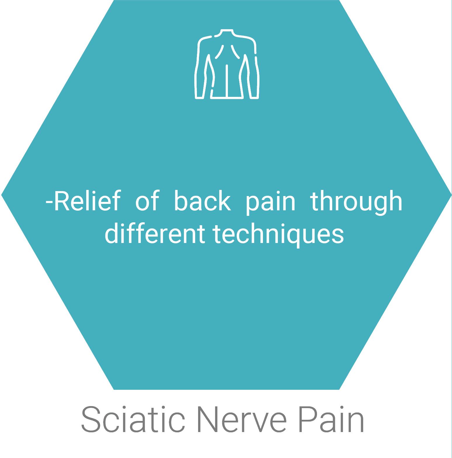 Sciatic Nerve Pain_1
